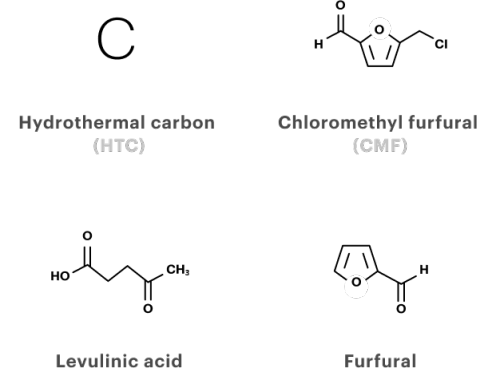 Origin Materials launches Net Zero Automotive Program with Ford; carbon-negative PET