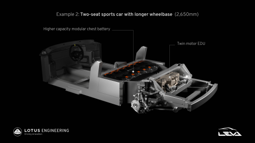 Project-LEVA-innovation-in-Lotus-electric-sports-car-architecture_2