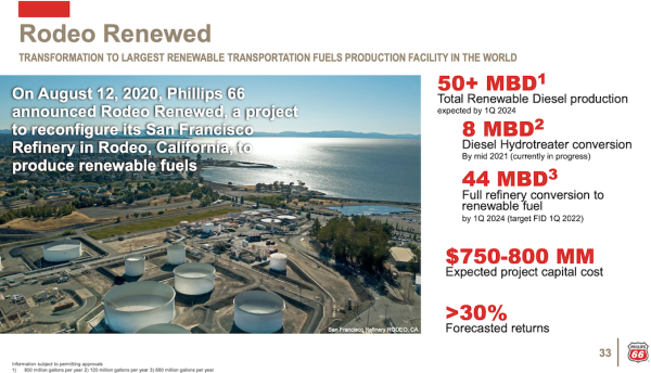 Phillips 66 to convert San Francisco Refinery into world's largest renewable fuels plant; 800M+ gallons per year