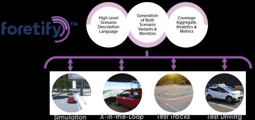 1Oren_Foretellix_Bus_Diagram_Paths-2-1