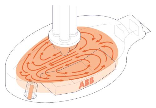 Arc_furnace_EBT_illustration