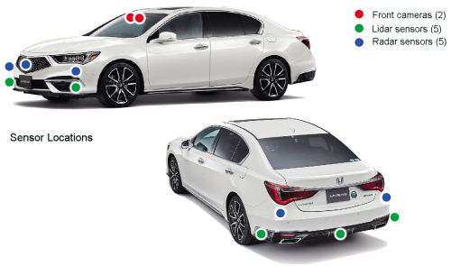 Honda Sensing Elite exterior sensor callouts English-source
