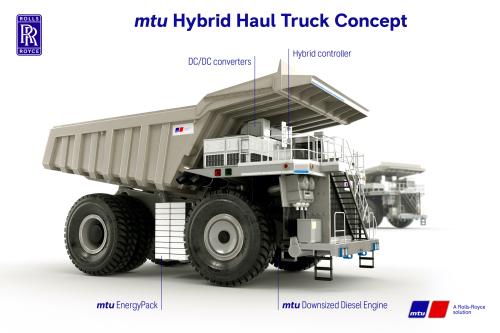 RR_Flanders_hybrid haul truck_title_neu