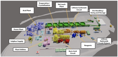 Ore-processing-facilities-general-layout
