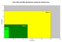 Euro5diesel_1