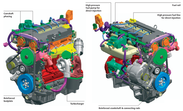 Re: New GM 1.4L Gasoline & 1.6L CNG Engines