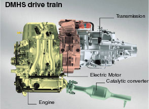 Daihatsu Brings Hijet Mini-Hybrid to Market - Green Car Congress